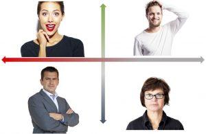 Les styles sociaux : gérer les équipes en tenant compte des personnalités (1)